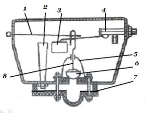 схема бачка унитаза
