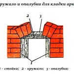кладка арки