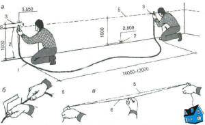Нулевой уровень для стяжки пола