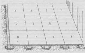 укладка щитового паркета