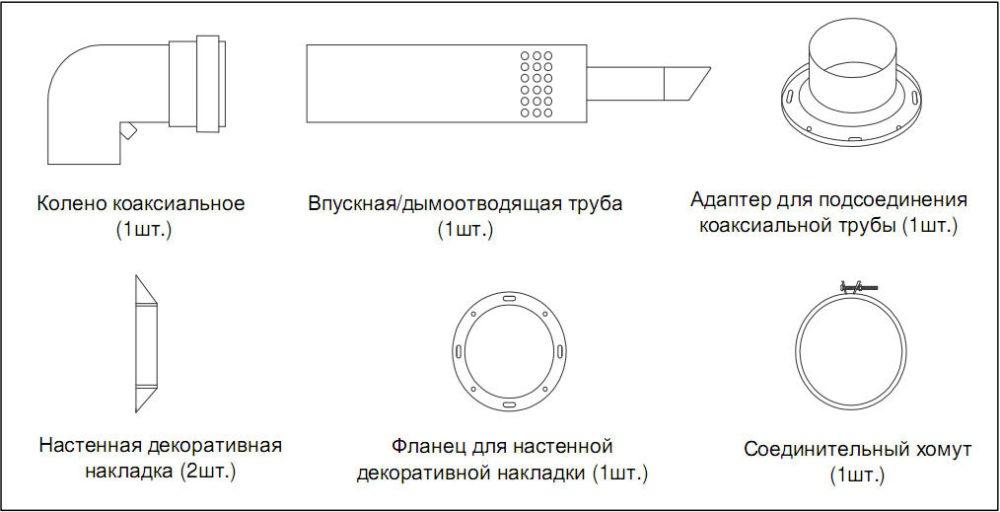 Установите котел и трубу