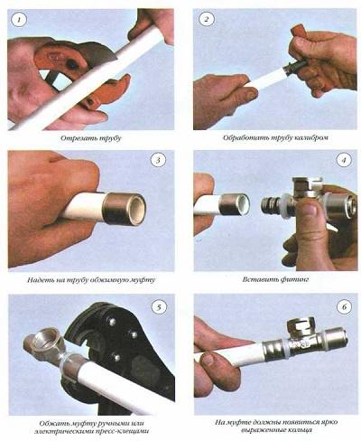 соединение металлопластиаовой трубы пресс фитингом