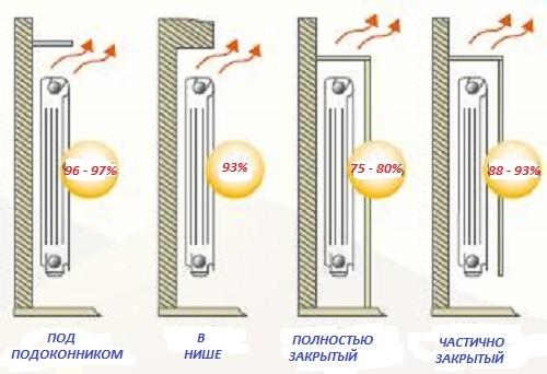 Радиаторы отопления своими руками фото 3