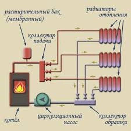 Схема коллекторной системы