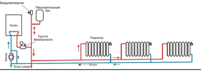 Двухтрубная система с нижней