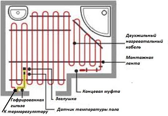 Схема укладки двухжильного