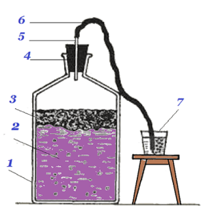 Самодельные гидрозатворы для вина 89