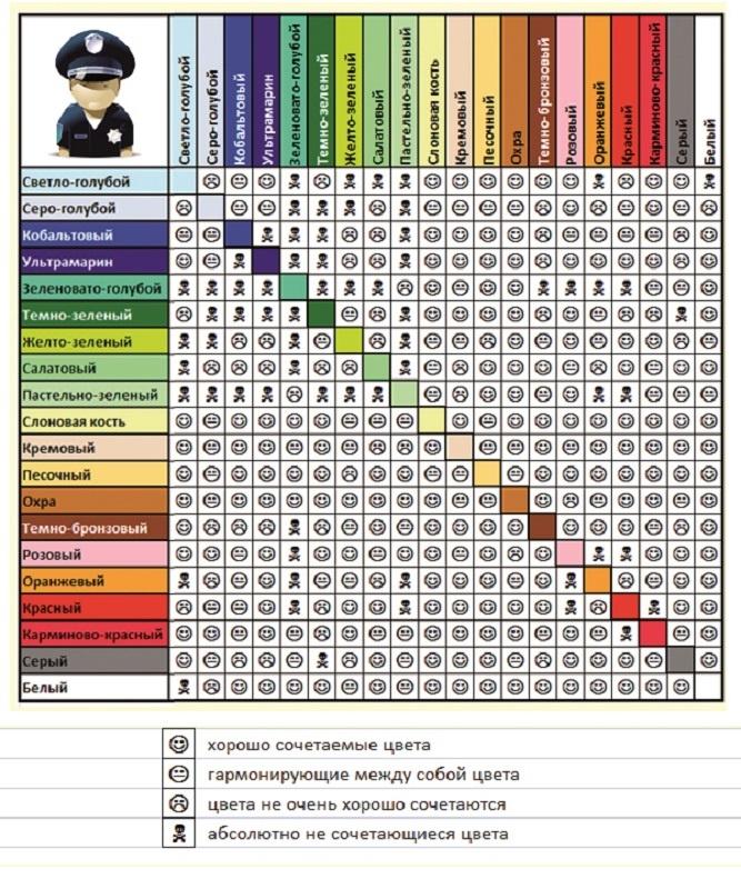 таблица сочетаемости продуктов при правильном питании