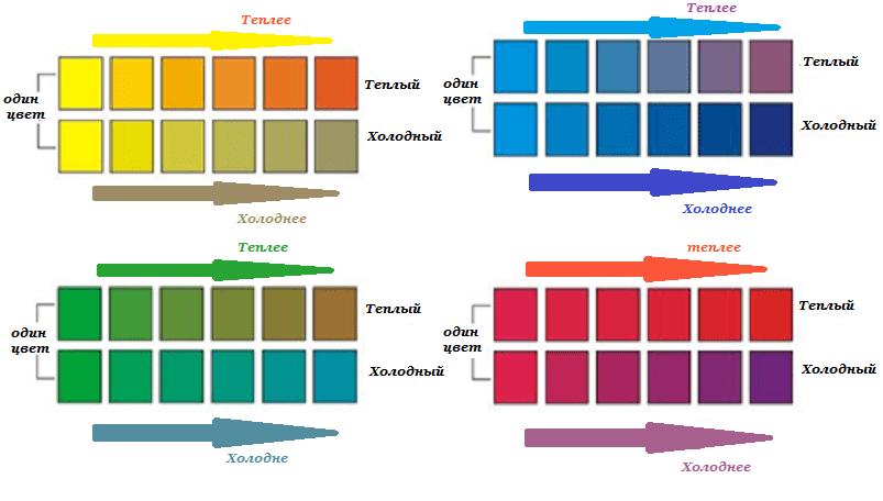 Холодные цвета обоев