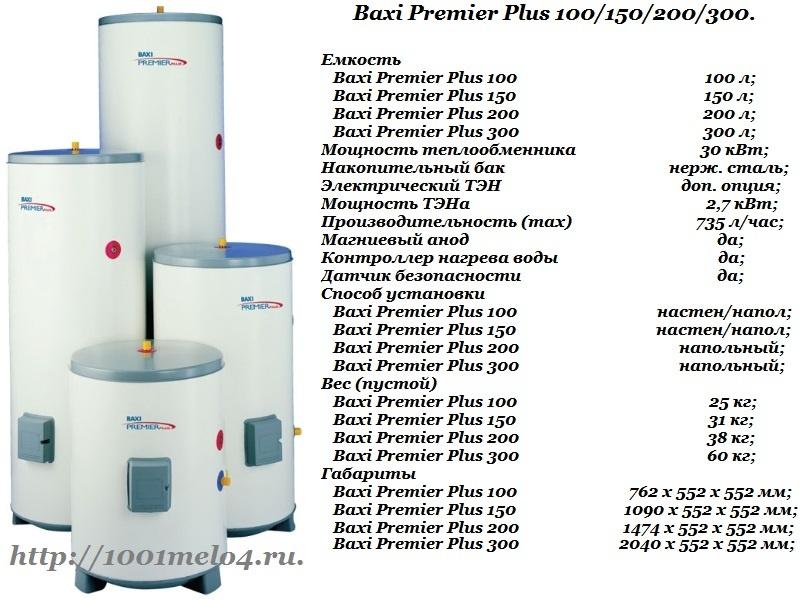 Baxi Premier Plus.