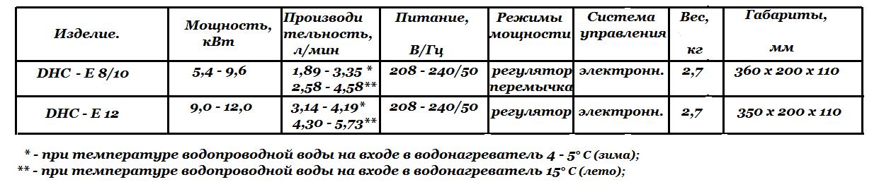 Инструкция Stiebel Eltron Dhc E 12