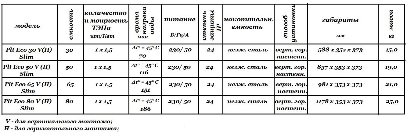 отзывы о биолипосакторе