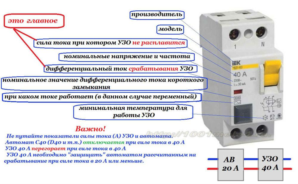 электрическая плита электра 1001 инструкция