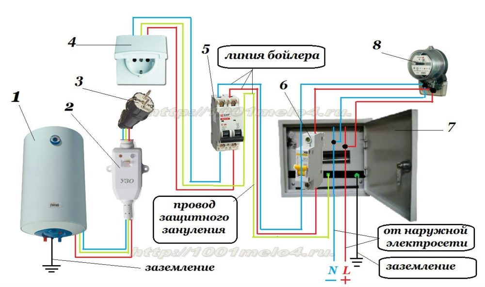Схема подключения узо водонагреватель