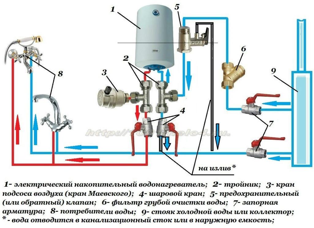 Схема подключения электрического накопительного водонагревателя