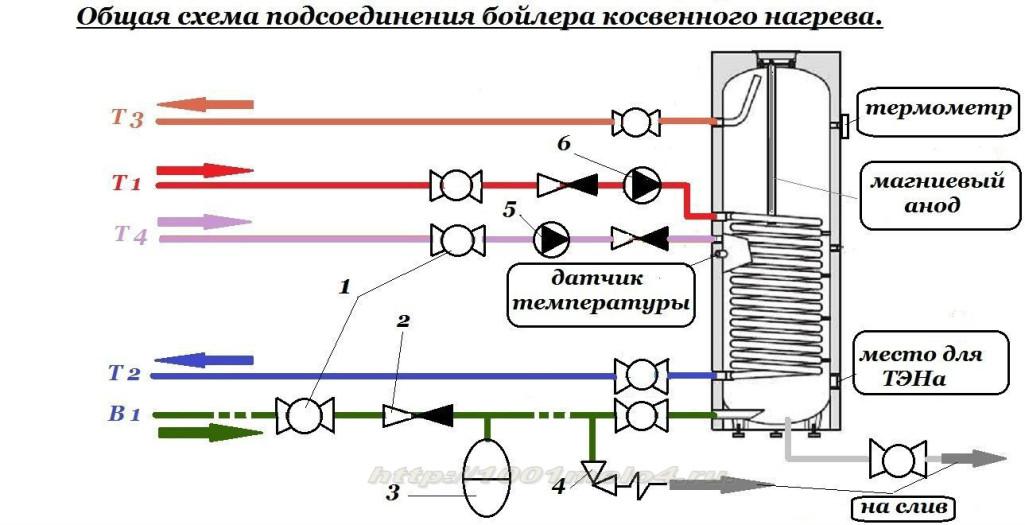Общая схема подключения бойлера косвенного нагрева