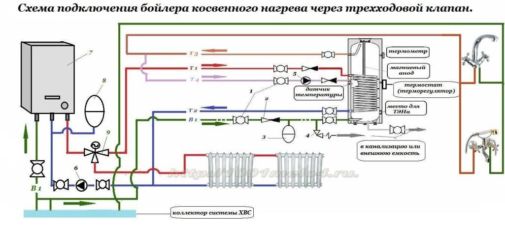 Схема подключения бойлера косвенного нагрева через трехходовой клапан