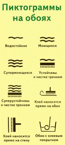 Обозначения на обоях