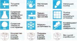 пиктограммы на упаковке