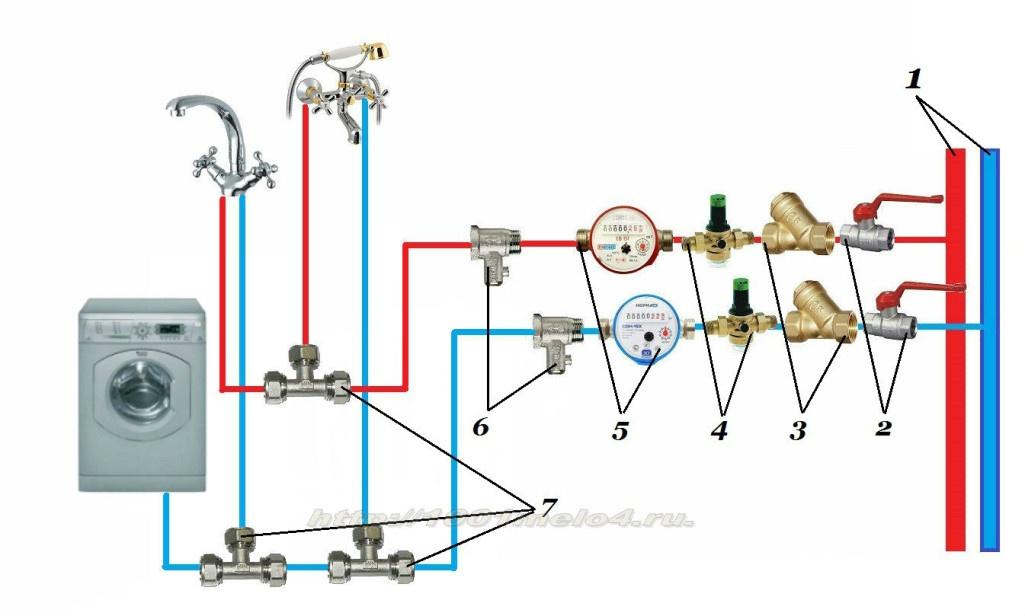 Последовательная схема подключения водоснабжения