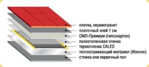 Монтаж пленочного инфракрасного теплого пола под керамическую плитку.