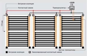 Подключение пленочного инфракрасного теплого пола к сети