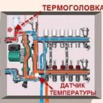 регулировка температуры в системе теплого пола.