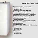 Bosch WST RO