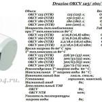 OKCV (NTR)