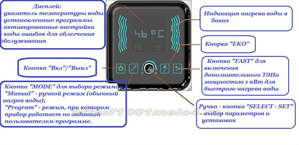 Панель управления Ariston ABS VLS PW (ТОП)