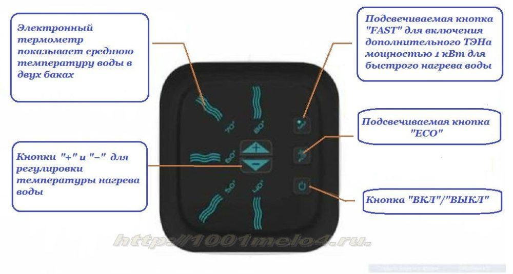 Панель управления Ariston ABS VLS PW (база)