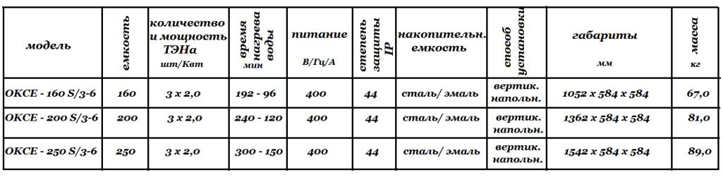Технические характеристики Drazice OKCE _ S _ 3-6