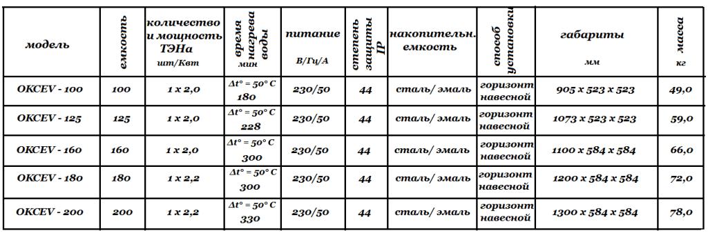 Технические характеристики Drazice OKCEV