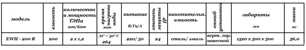 Технические характеристики Electrolux EWH - 200 R