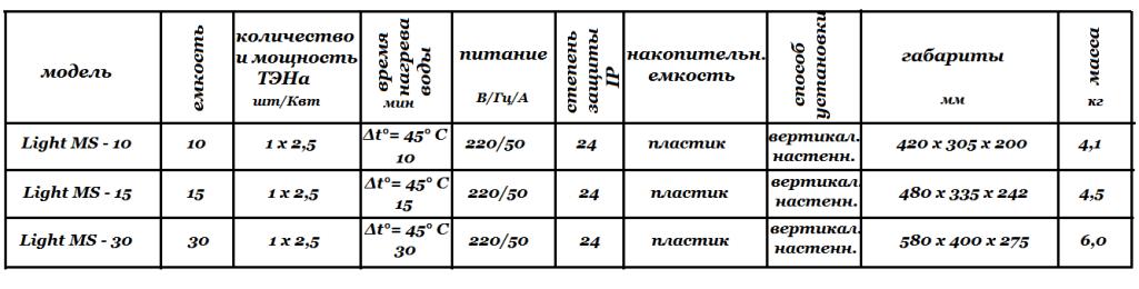 Технические характеристики Thermex Light MS