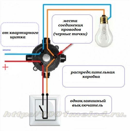 Подключение освещения через одноклавишный выключатель