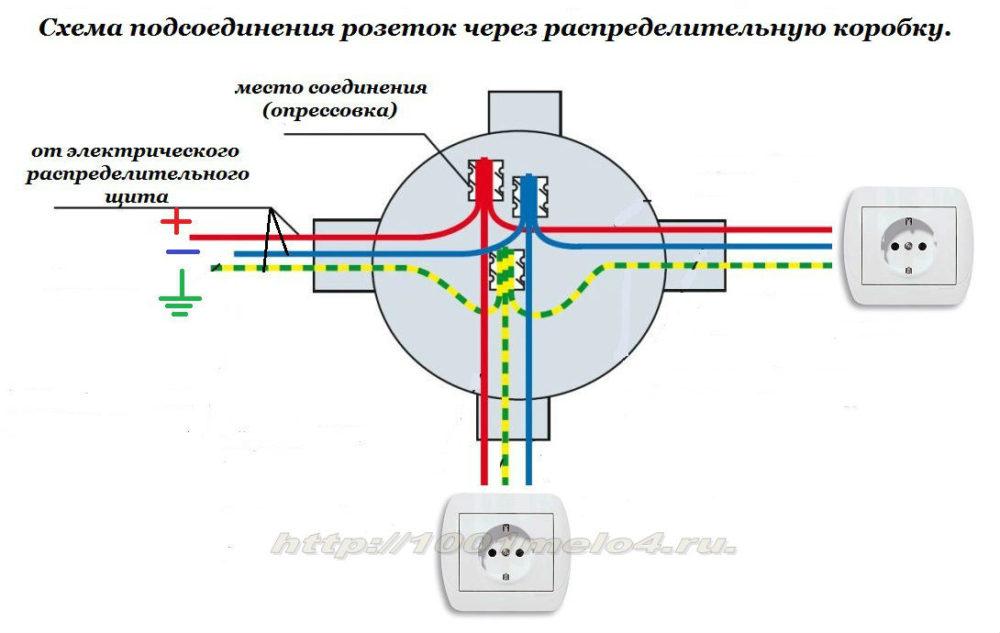 Схема подсоединения розеток через распределительную коробку