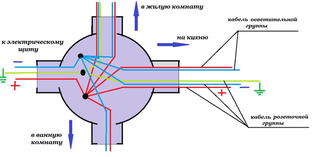 Схема соединения проводов в распределительной коробке 1