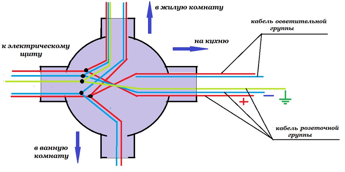Схема соединения проводов в распределительной коробке 2