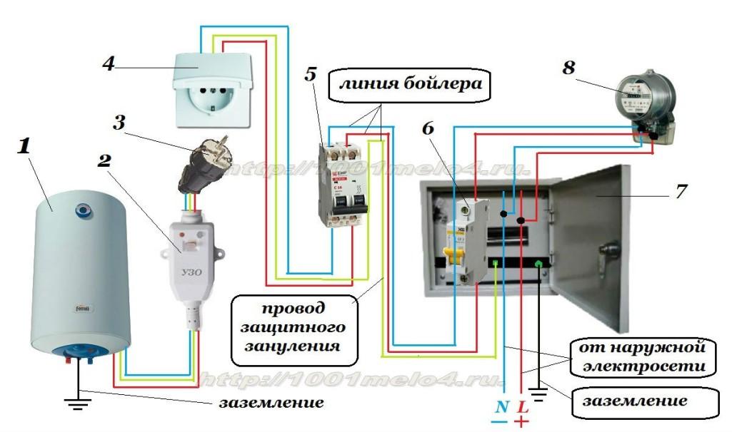 Схема подключения электрического бойлера к электросети