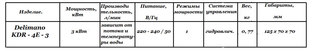 Технические характеристики Delimano