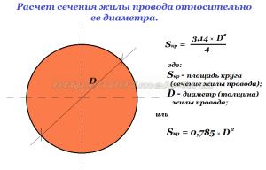 Расчет сечения жилы провода относительно ее диаметра