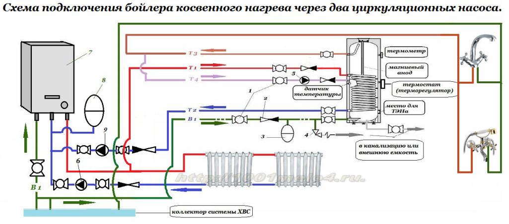 Схема подключения бойлера косвенного нагрева с двумя циркуляционными насосами