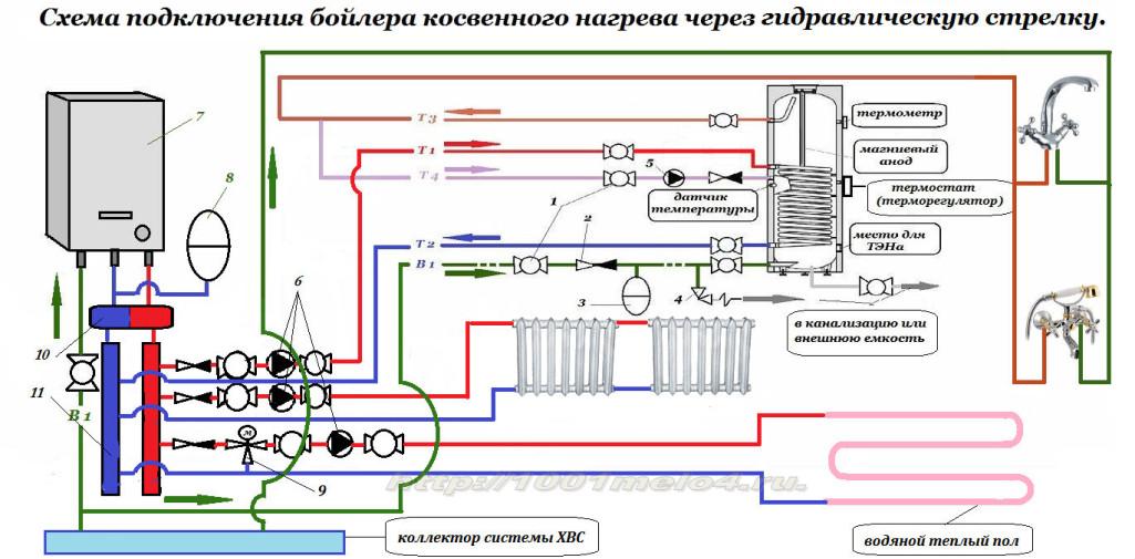 Схема подключения бойлера косвенного нагрева через гидравлическую стрелку