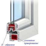 Оцинкованное армирование ПВХ окна